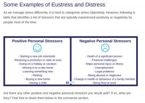 eustress_distress