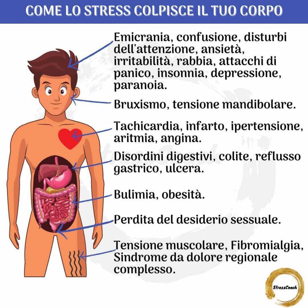cosa-provoca-lo-stress, effetti dello stress sul cervello e sull'organismo