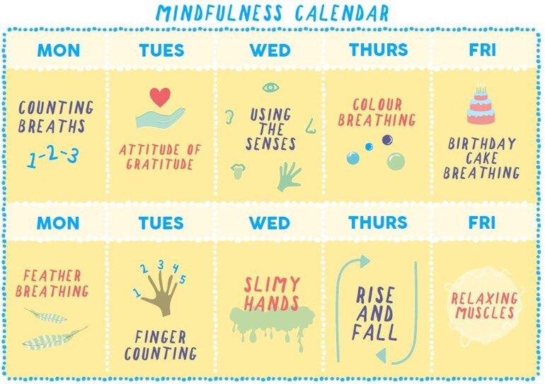 meditazione mindfulness cos'è benefici come si pratica